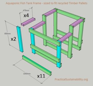 Plans for the aquaponics fish tank frame